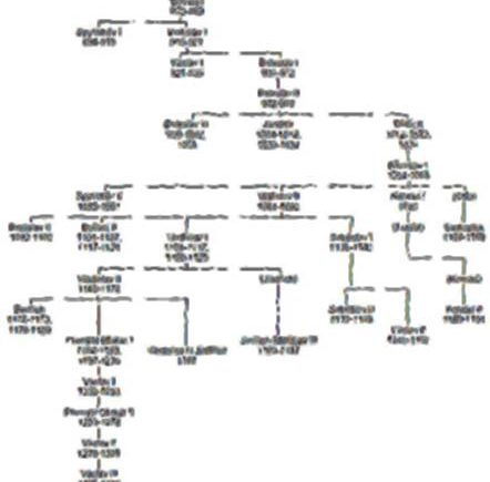 Anders Gustaf descendants.jpg